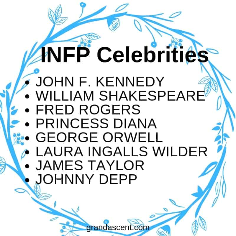 INFP celebrity names