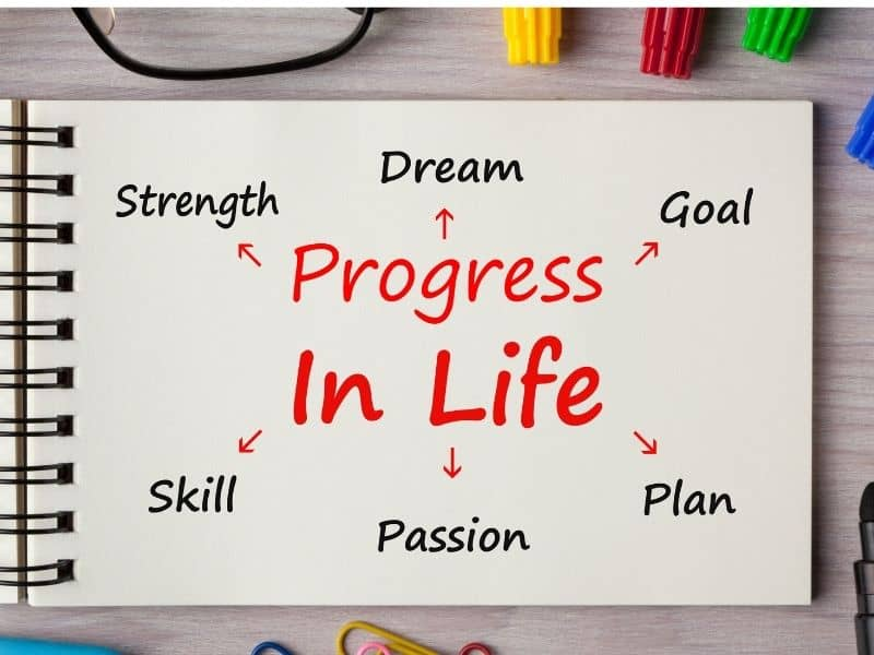 Notebook with ideas about how to make progress in life: dream, goal, skill, passion, plan, and strength