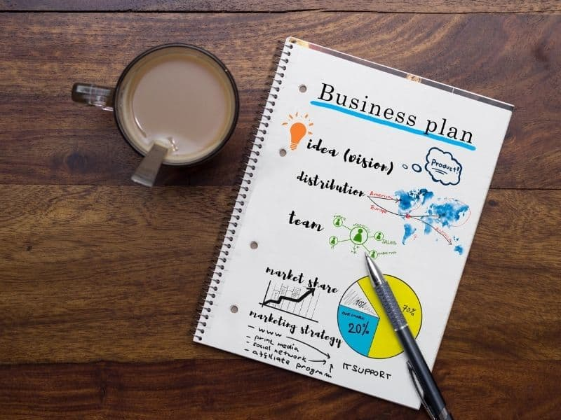 Business plan and a cup of coffe on the table