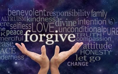 word cloud about forgiveness