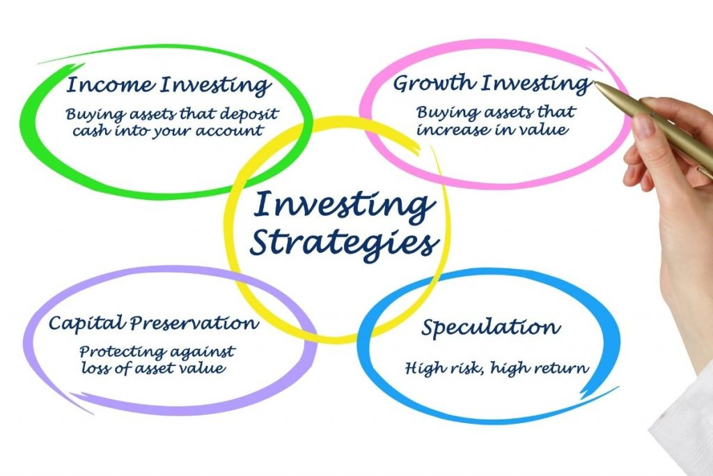 investing stragtegies graphic